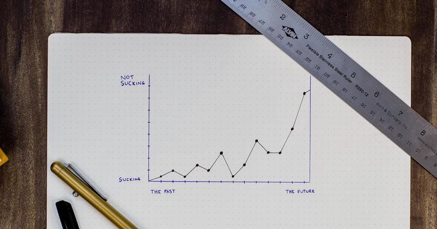 leads en sales halen uit je beste artikelen